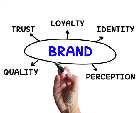 Benefits of Logo Clothing for Your Business | PuntoMio Recommendations